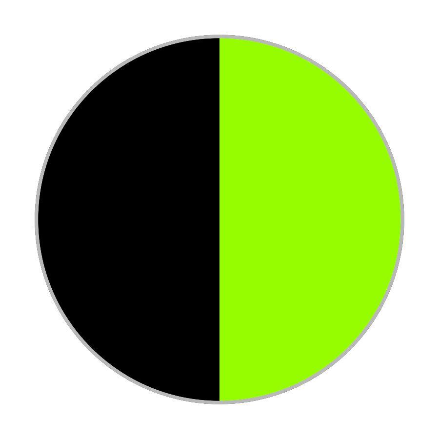 Nero Verde